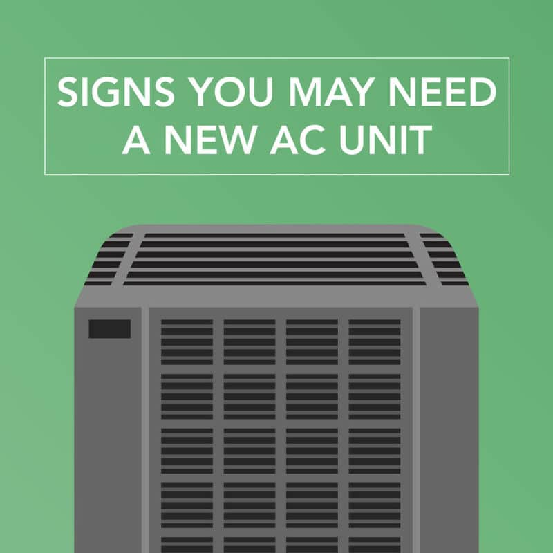 Signs to Replace AC Unit